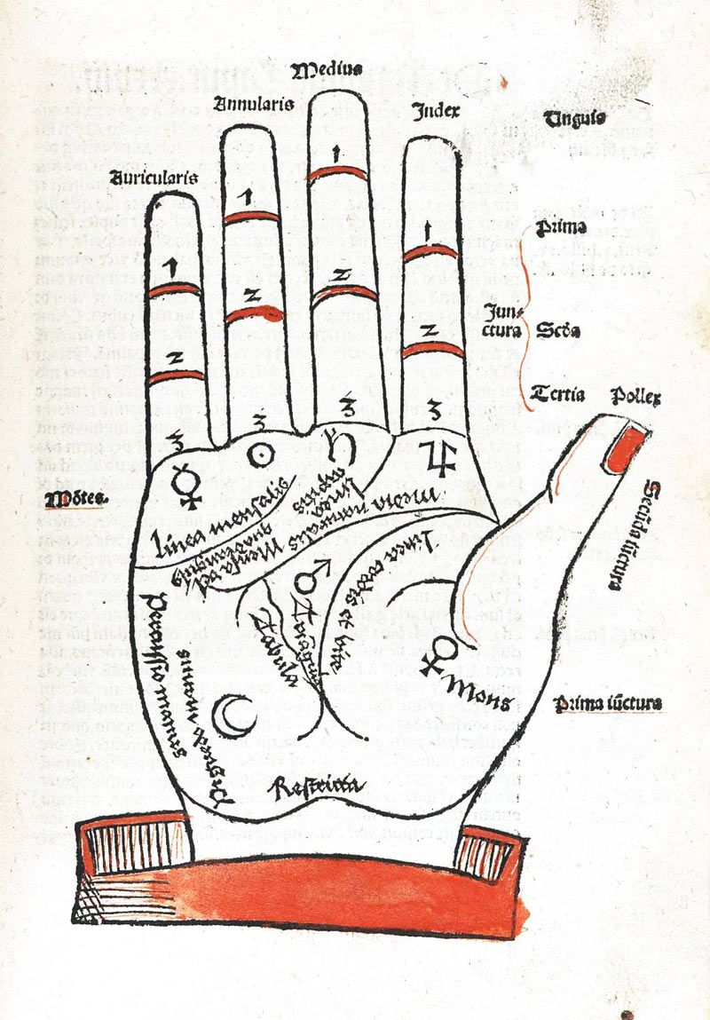 Ana Montiel Here / Now Vintage Palm Reading Charts