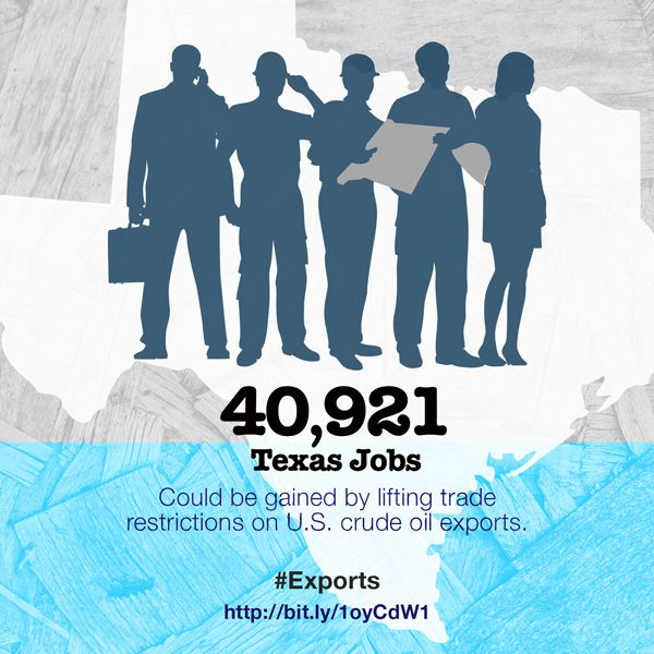 Texas has lots to gain from crude oil exports Free Trade - petroleum engineer job description