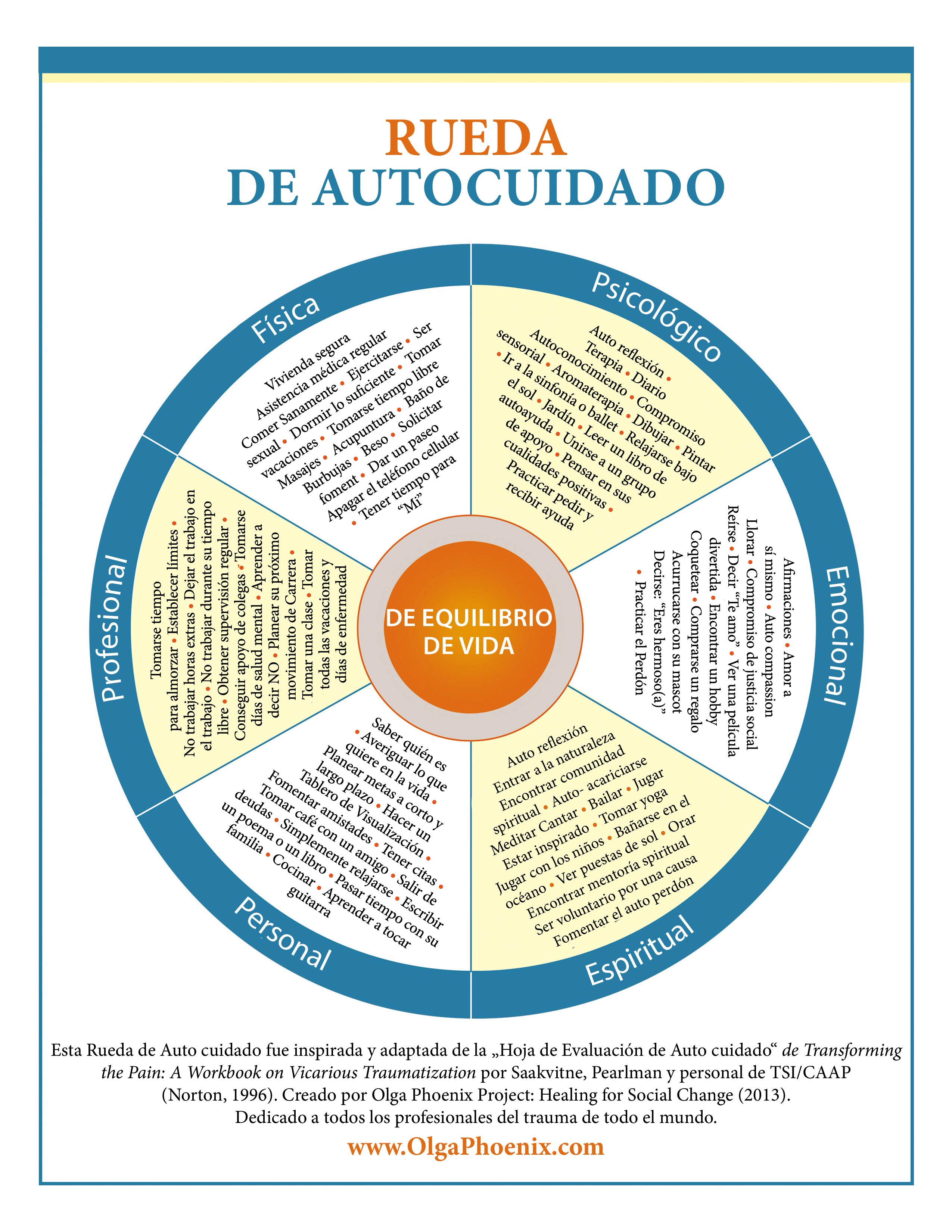 Pin By Dove Center On Recursos En Espanol
