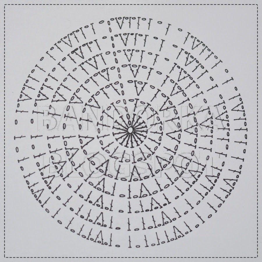 bandorka: Letní čepička | háčkované čepičky | Pinterest | Crocheted ...
