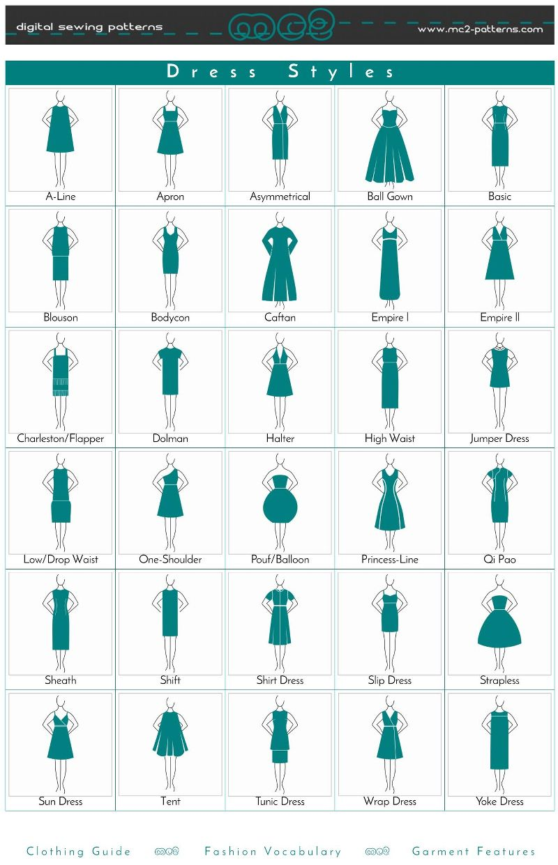 clothing terminology with pictures female garments