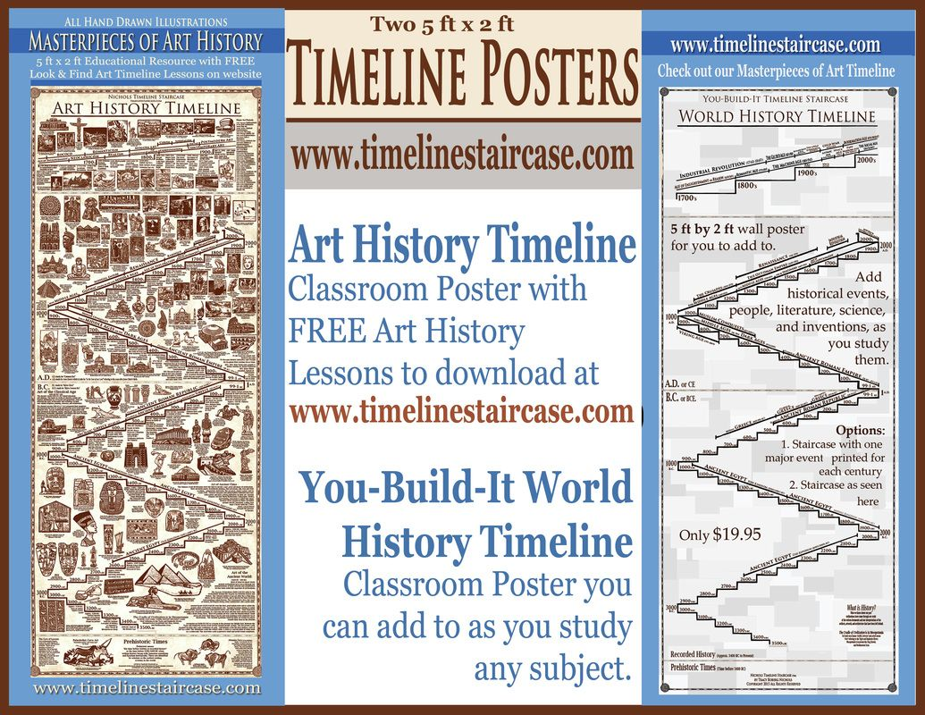 Awesome 5 Ft X 2 Ft Tall Art And World History Posters For Your Classroom Or Home Art
