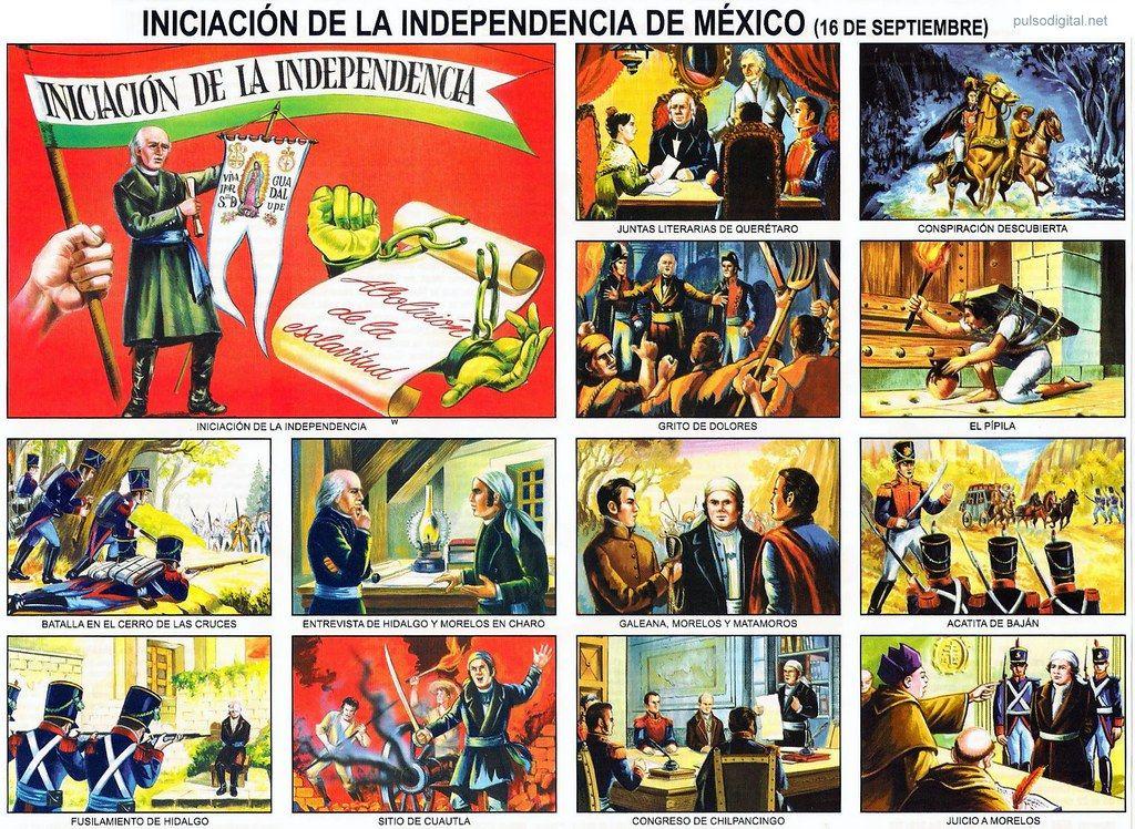 Iniciacion De La Independencia De Mexico 16 De Septiembre Bullet Journal Ideas Pages School Homeschool Hispanic Heritage