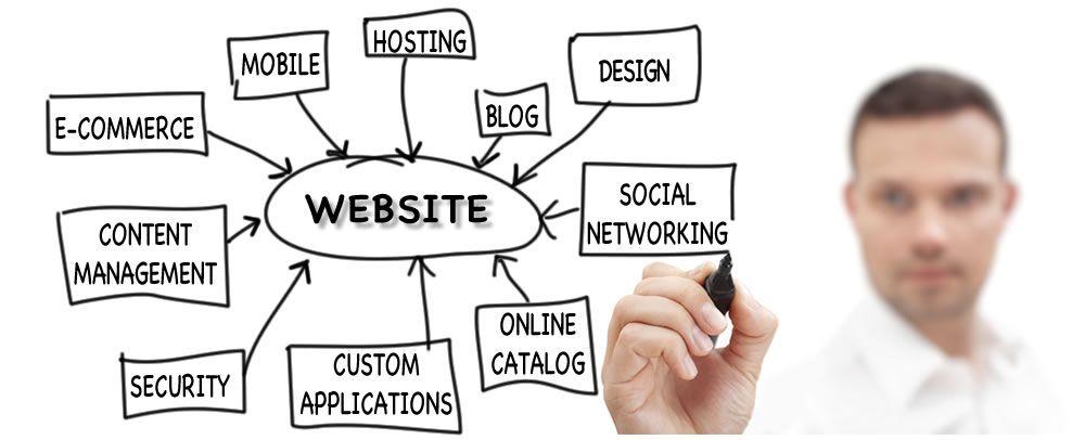 Latest Web Developer Jobs in India Web Developer job Openings - web developer job description