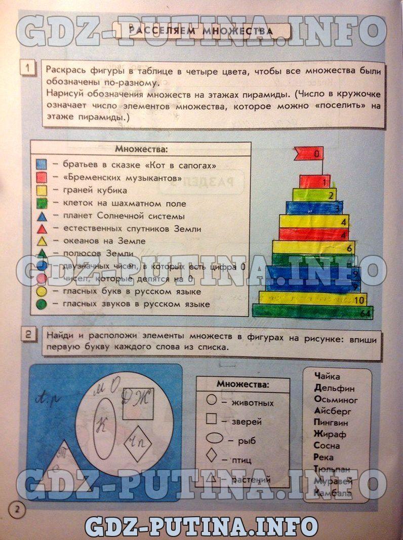 Готовы домашние задание по информатике 4 класс а.горячев в играх и задачах задание