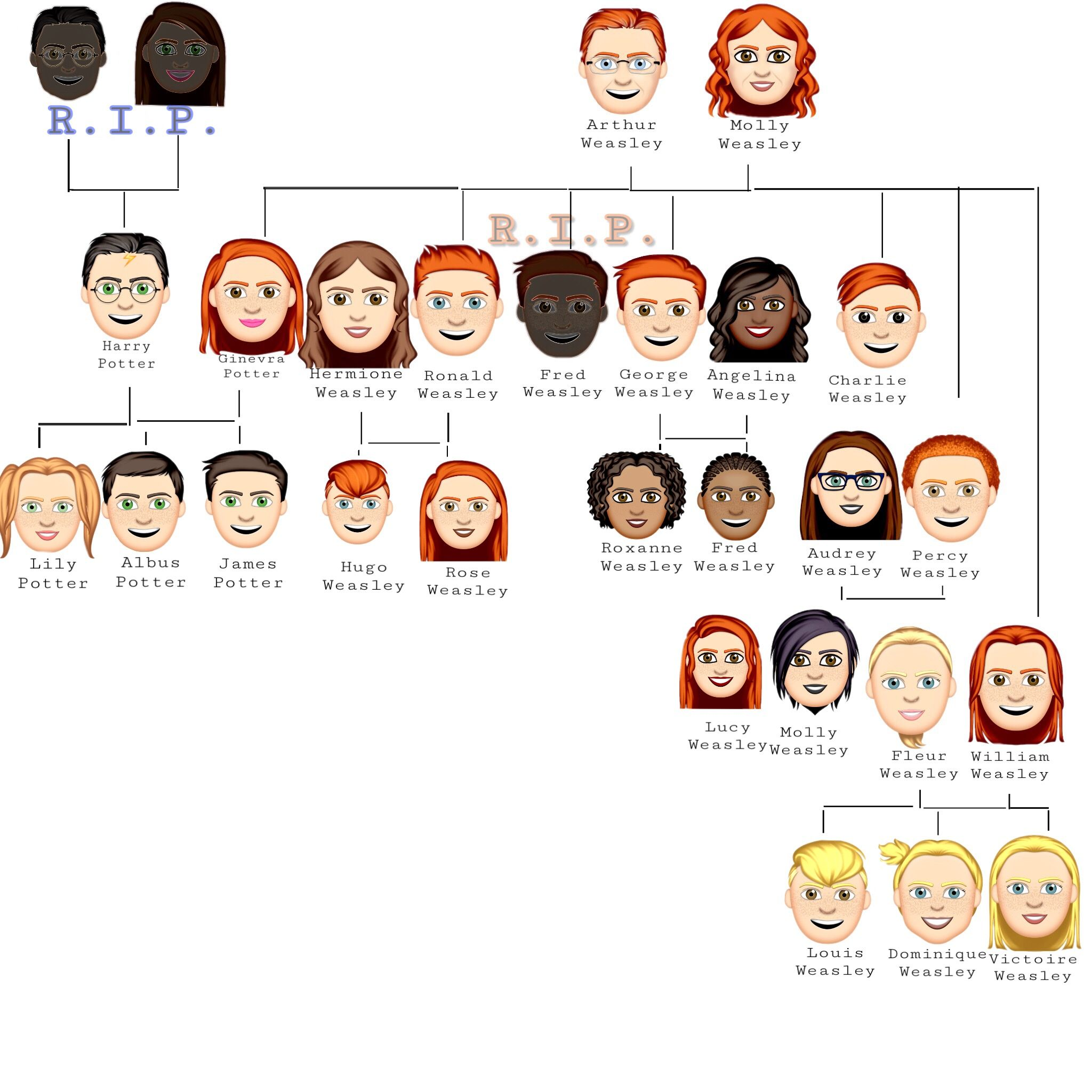Harry Potter And The Weasley Extended Family Tree Harry Potter Hermione Cute Harry Potter Harry Potter Family Tree