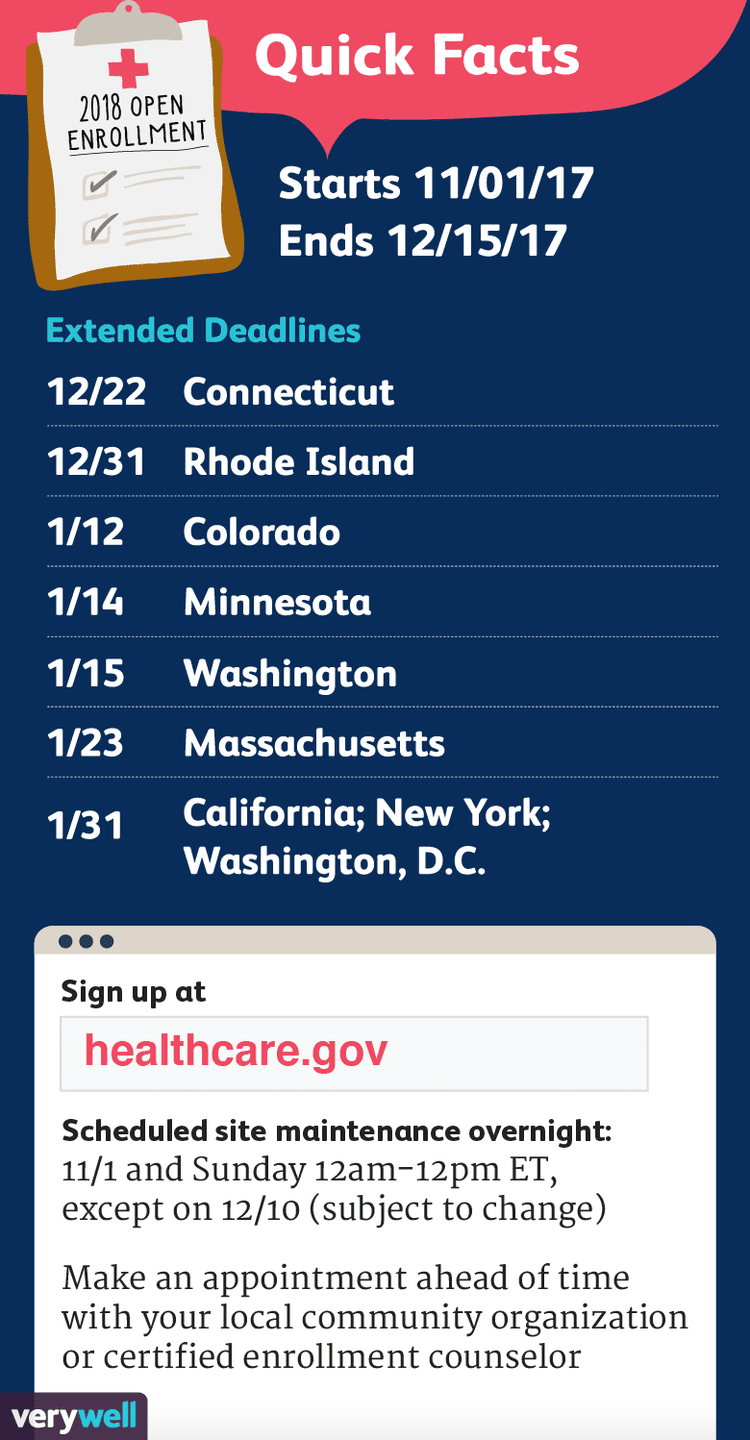 Open Enrollment For 2020 Individual Insurance What You Need To