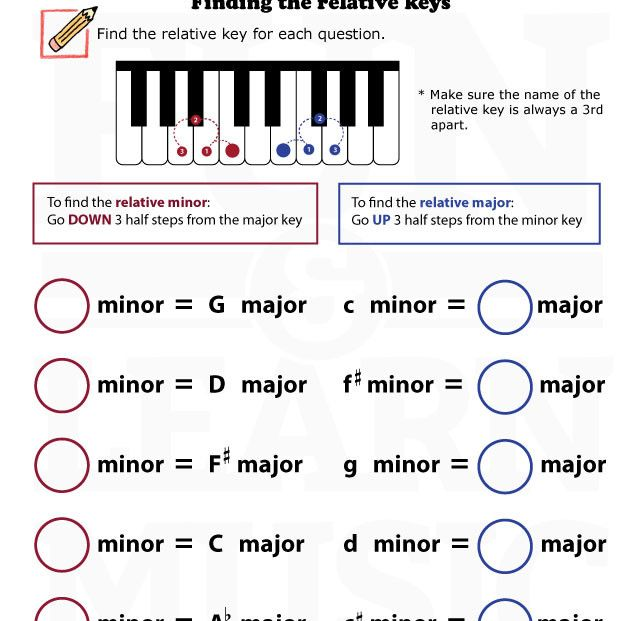 Music Worksheets Key Signatures Finding The Relative Keys Tons Of