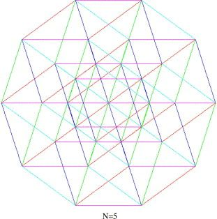 The 5D cube. This may be relevant to the fermionic sector of E-infinity spacetime.