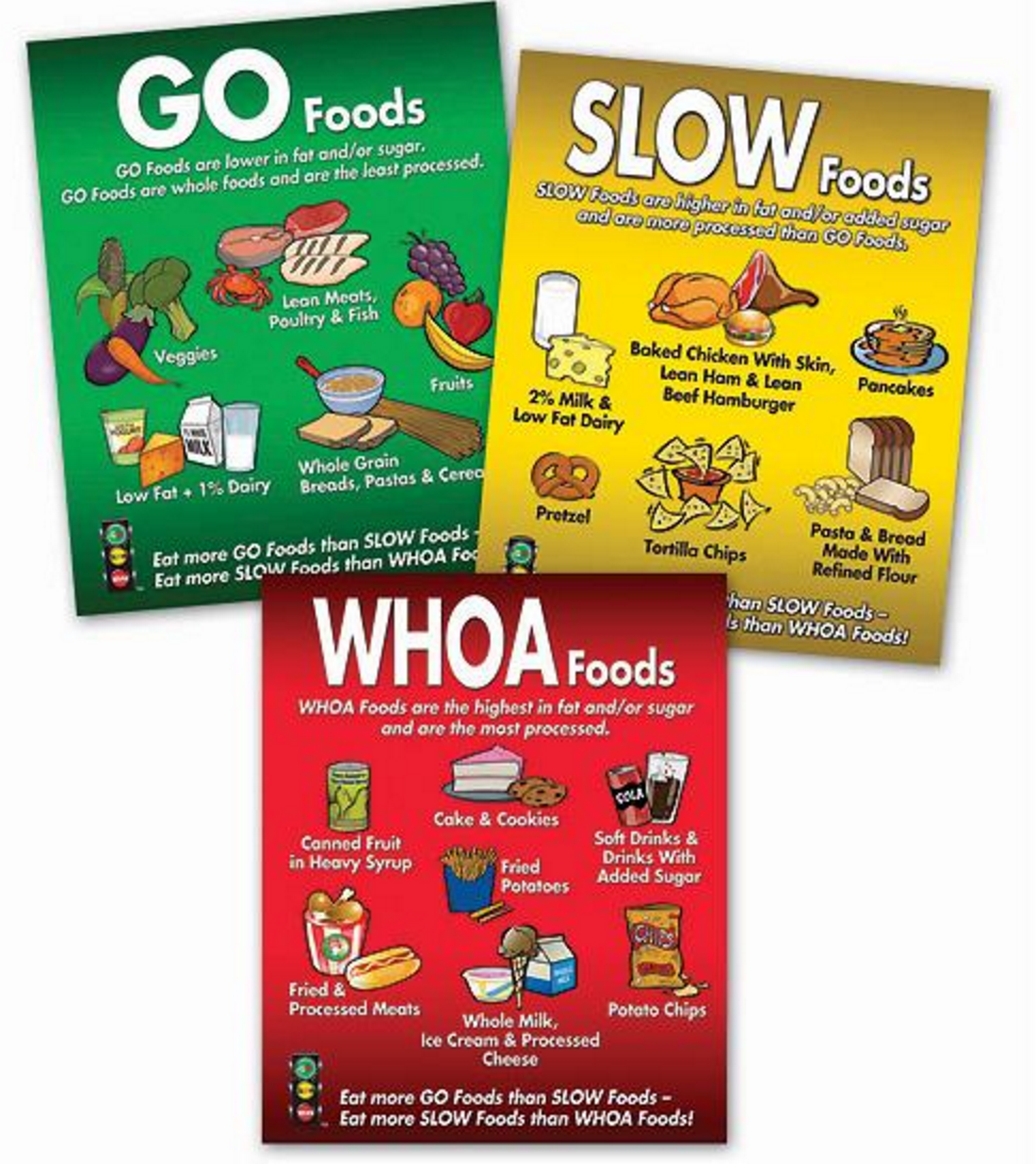 GO, SLOW, WHOA posters available for purchase from