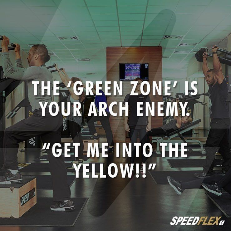 Whenyoureaflexer The Green Zone Is Your Enemy And If You Need More Incentive To Reach The Yellow Zone You Get 4 Meps For Every Minute You Re Above 80