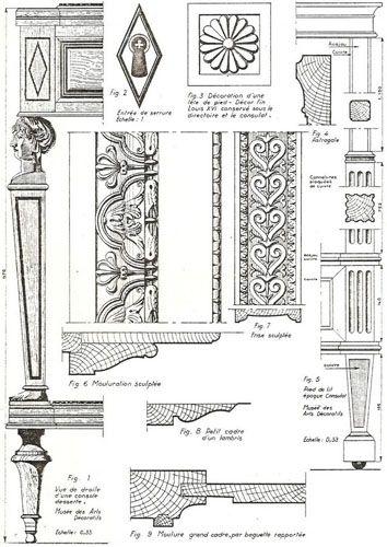 Caracteristiques Du Style Directoire Neoclasicismo Neoclasicismofrances Estilodirectorio Ornement Meuble De Style Mobilier De Salon