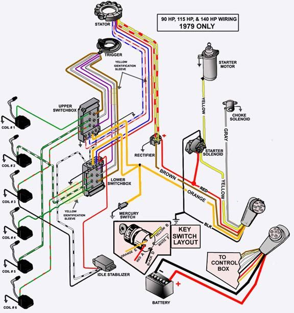 mercury outboard wiring diagrams mastertech marin, wiring 1995 Mercury Outboard Wiring Diagram Schematic 1985 mariner 75 hp wiring diagram