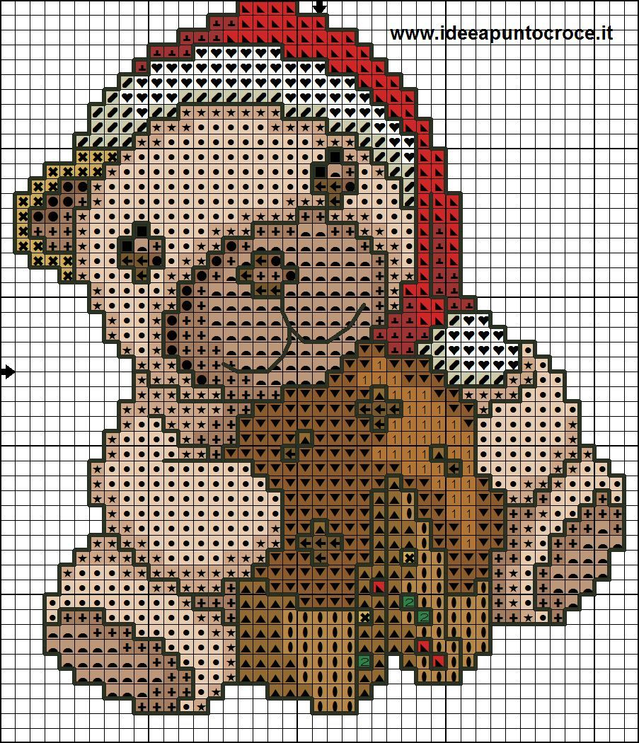 Schema orsetto thun natalizio punto croce christmas for Schema punto croce orsetto