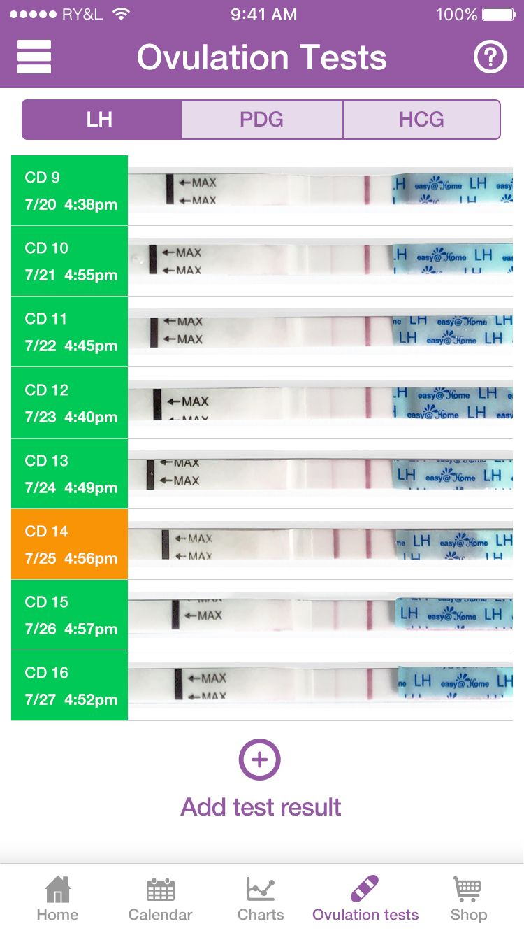 Track your ovulation tests and LH progression more easily