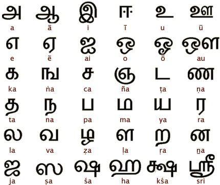 La Langue Tamoule Tableaux De L Alphabet Code Alphabet Ecriture Indienne