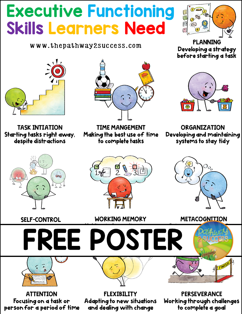 Executive Functioning Skills Learners Need Free Poster Executive Functioning Skills Teaching Executive Functioning Executive Functioning