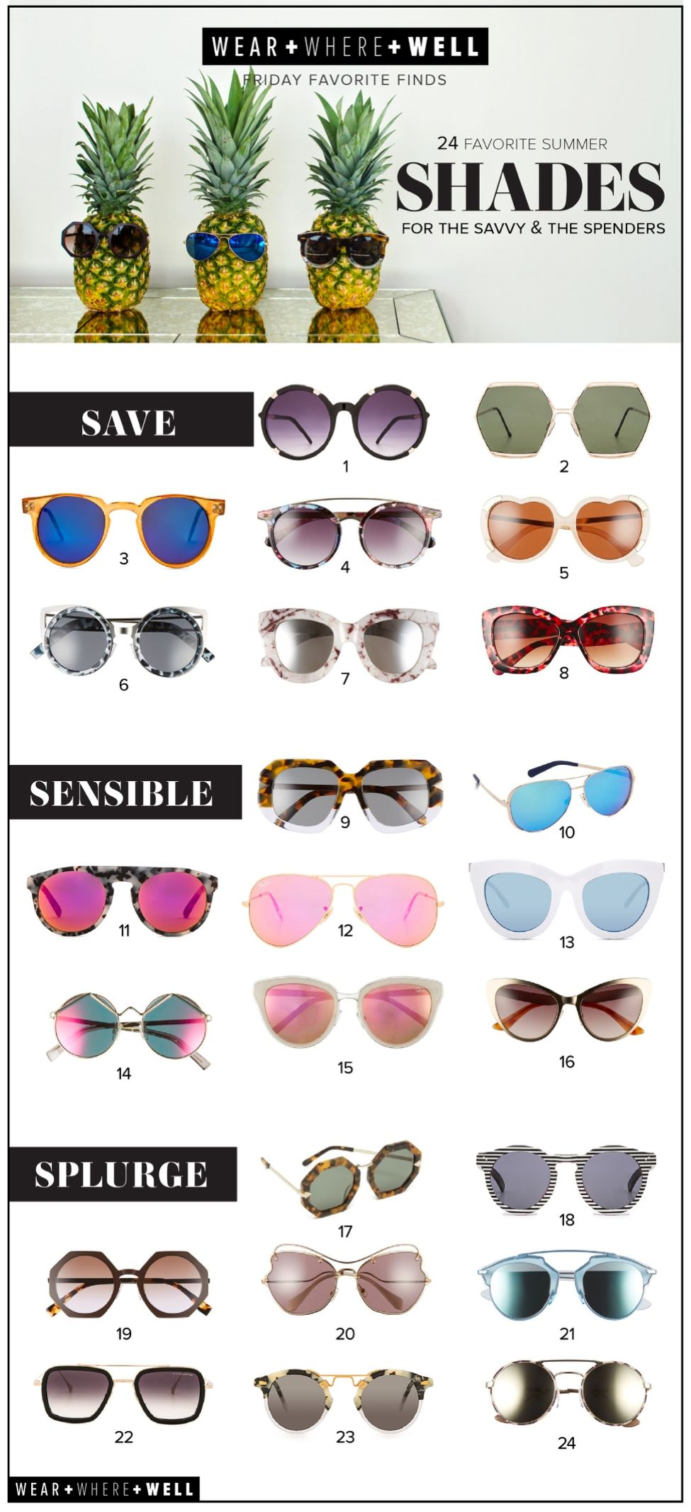 88f0c18dee Wear + Where + Well   the 24 best sunglasses for any budget ...