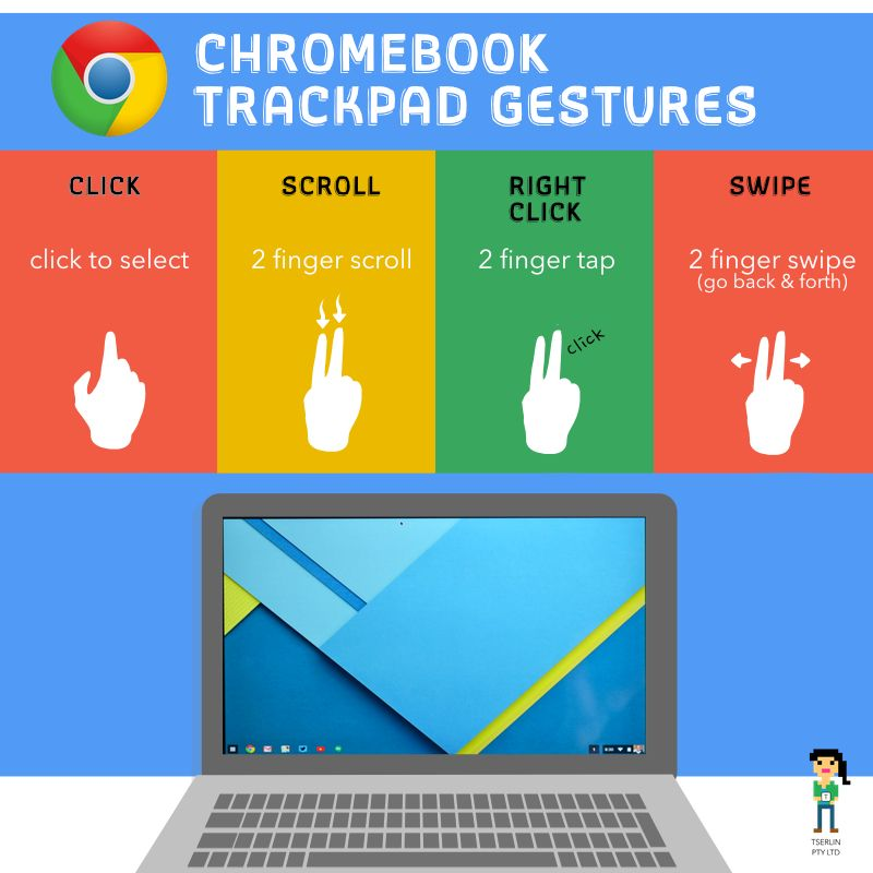Navigate around your Chromebook easily with this handy