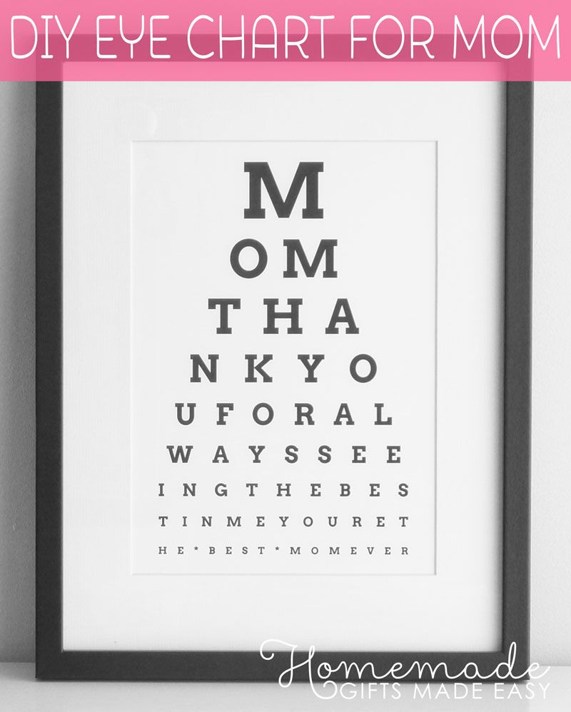 DIY Eye Chart Personalized Mothers Day Gift Cool Gift