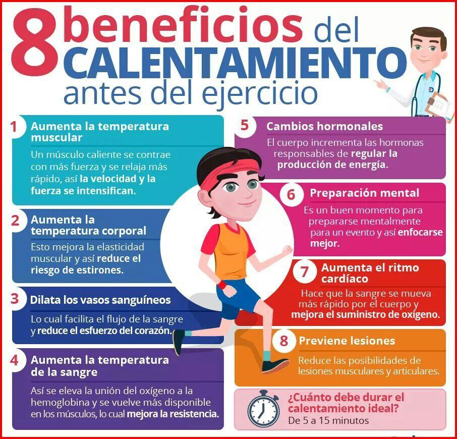 Beneficios Del Calentamiento Physical Education Elementary Physical Education Education And Training
