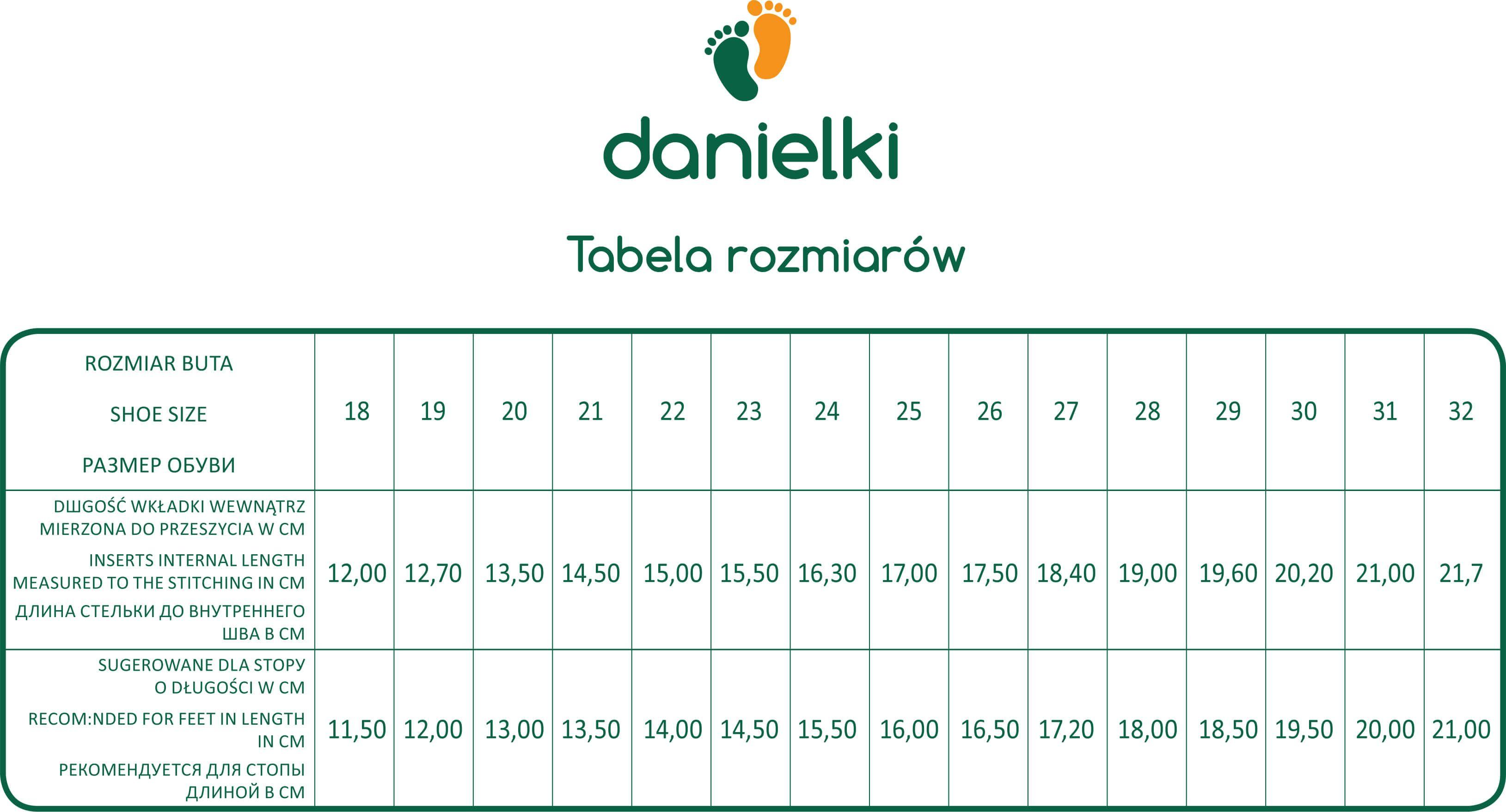 Kapcie Chlopiece Danielki Buty Profilaktyczne S104 S114 Jeans Bbn Periodic Table