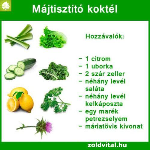 méregtelenítő ételek italok)