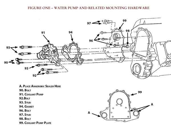 97 Chevy 6 5 Diesel Engine Diagram 5l Diesel Cooling