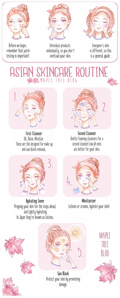 Full Body Skin Care Routine Proper Skin Care Routine Skin Care Routine Order In 2020 Skin Care Routine Asian Beauty Secrets Proper Skin Care Routine