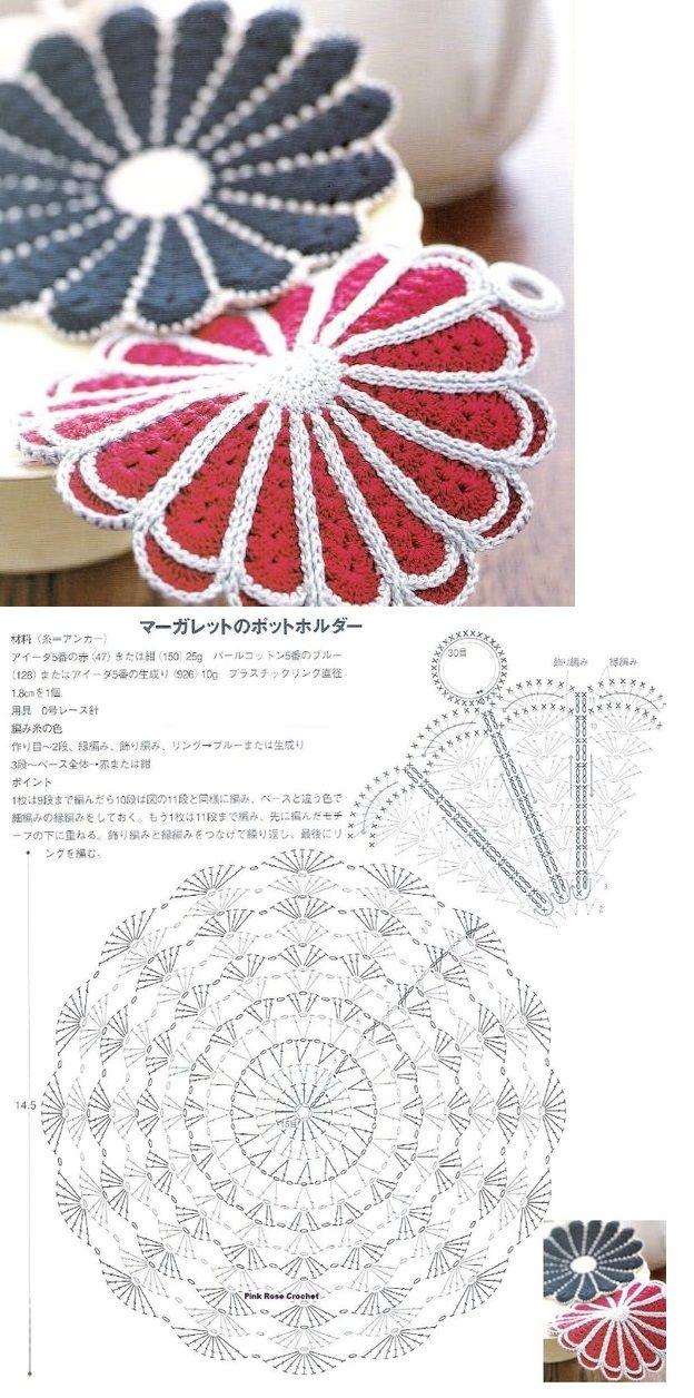 Agarraderas-posafuentes   patrones   Crochet, Crochet patterns y ...