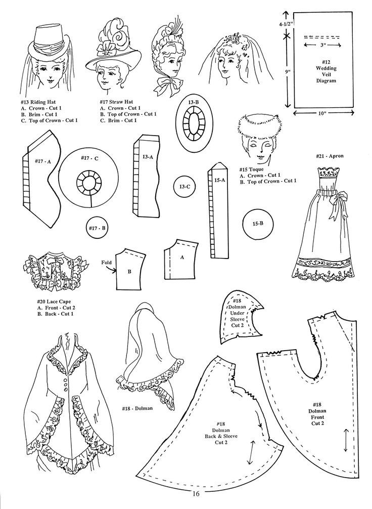 Image result for cut rectangle for collar barbie | Dolls clothes ...