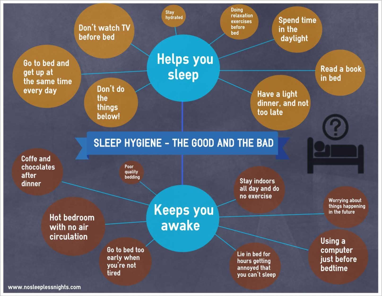 Uncategorized Sleep Hygiene Worksheet sleep hygiene worksheet worksheets reviewrevitol free printable proficiency handout therapist aid sheet kids sleeping pinterest sleep