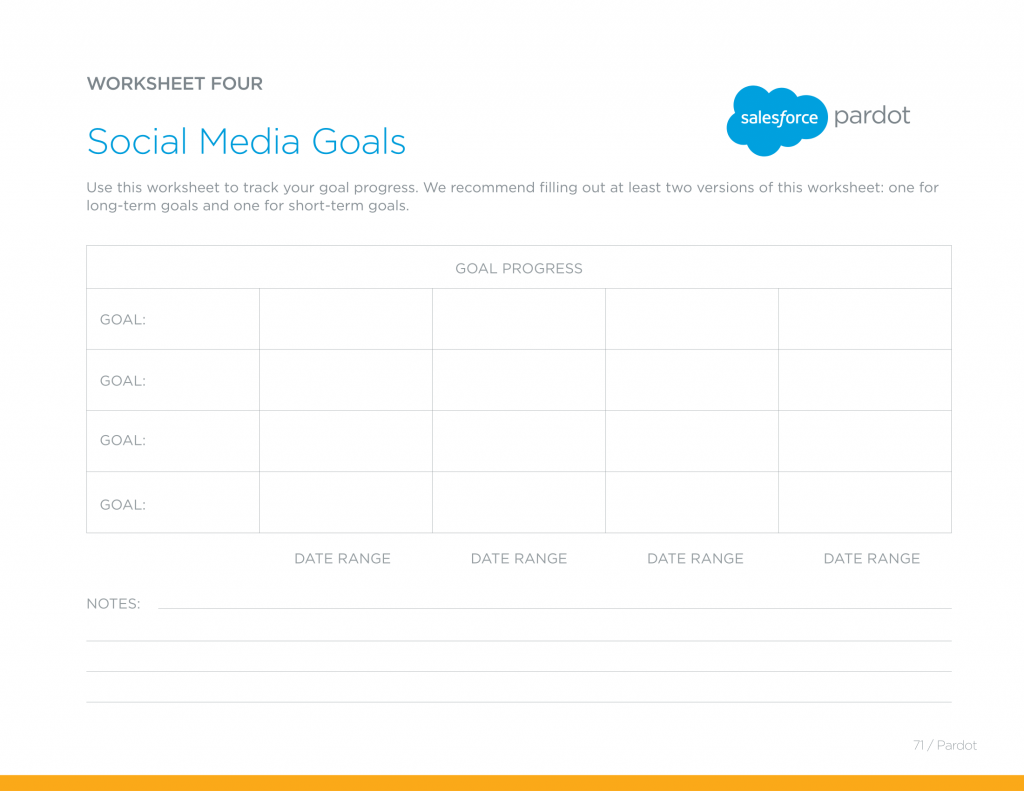 How To Set Meaningful Social Media Marketing Goals