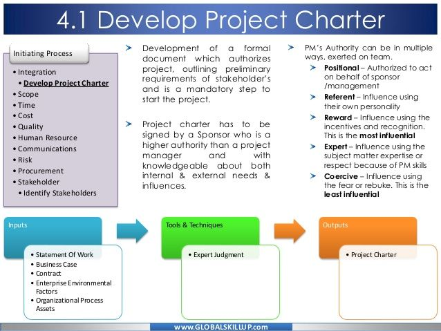 Image result for pmp project charter business case outline pmp image result for pmp project charter business case outline accmission Image collections