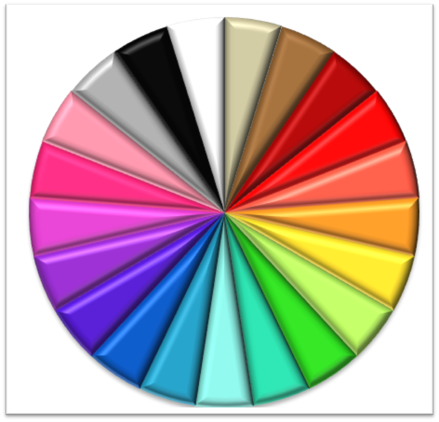 color wheel for clothing organization - clockwise from white to
