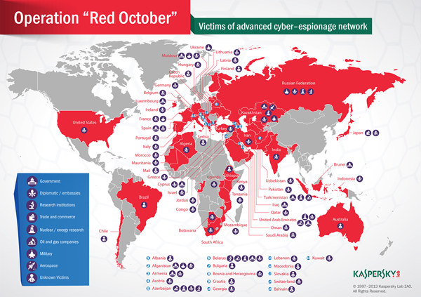 Red October Advanced Cyber Espionage Campaign Cyber Security Threats Cyber Security Espionage