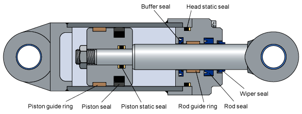 hydraulic ram diagram gluteus muscles pain pin by harley schenck on reference hydraulics pinterest cylinder