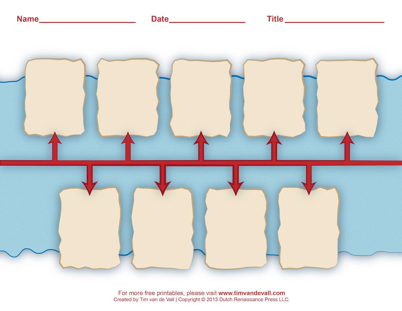 Printable History Timeline Worksheets