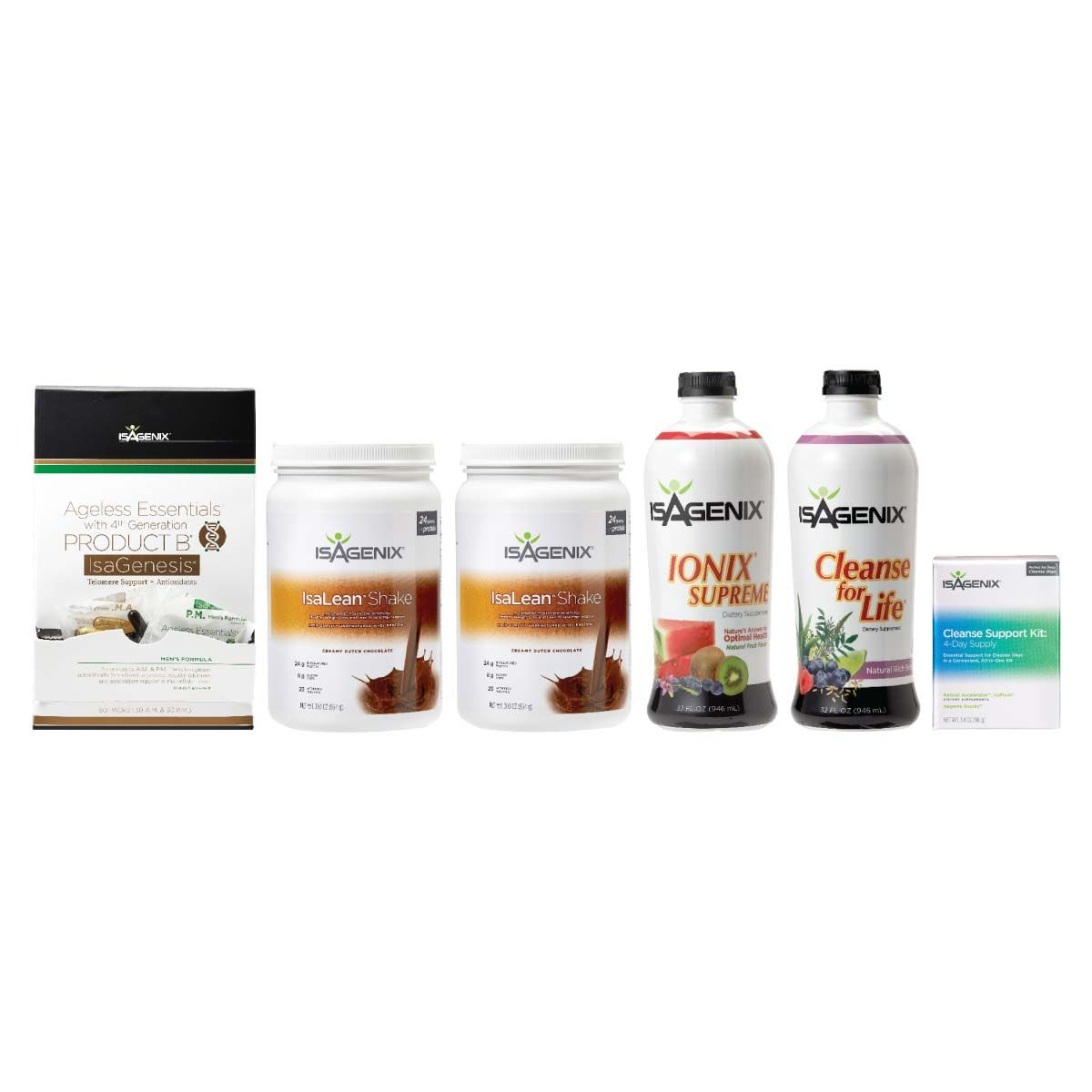 healthy aging - telomere support system
