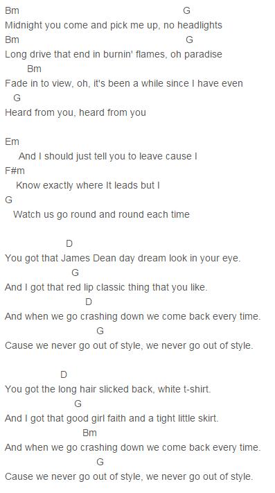 1989 Taylor Swift Style Chords Lyrics For Guitar Ukulele Piano