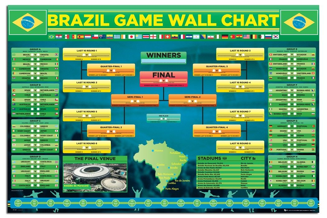 Brazil 2014 World Cup Wall Chart Poster World Cup 2014 Fifa World Cup Soccer Poster