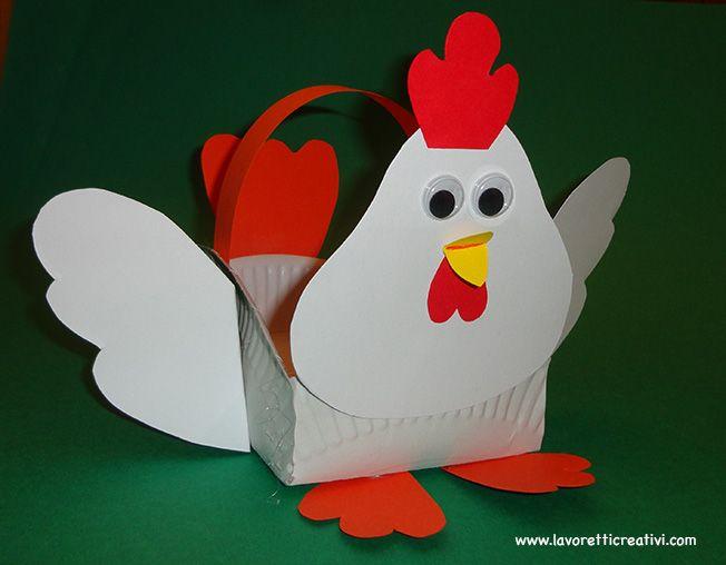 Bambini Pasqua ~ Cestino pasquale a forma di gallina da realizzare con i cartoncini