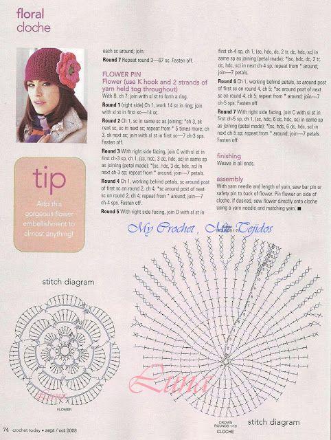 Patrones para gorros de crochet - Imagui | Muts | Pinterest | Gorros ...