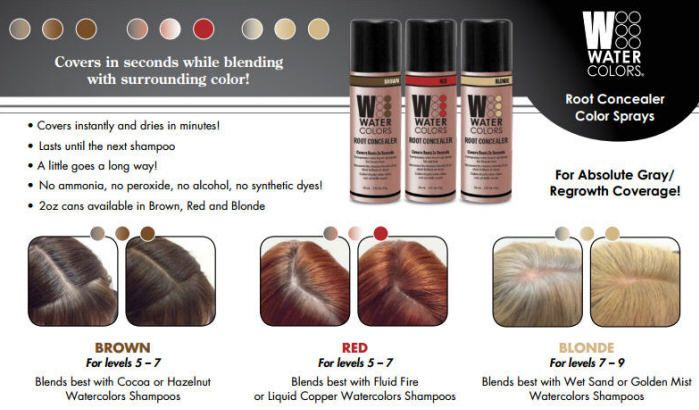 Need An Emergency Touch Up Check Out The New Tressa Watercolors