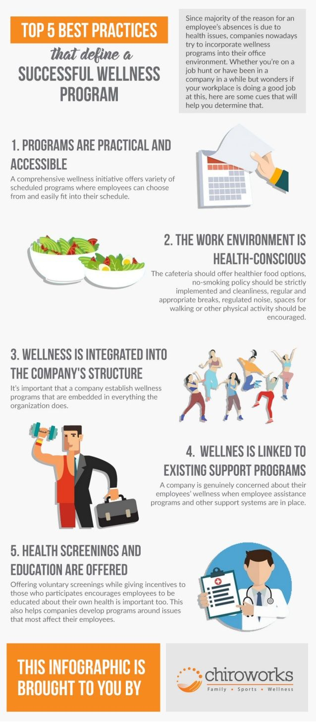 Top 5 Best Practices That Define A Successful Wellness