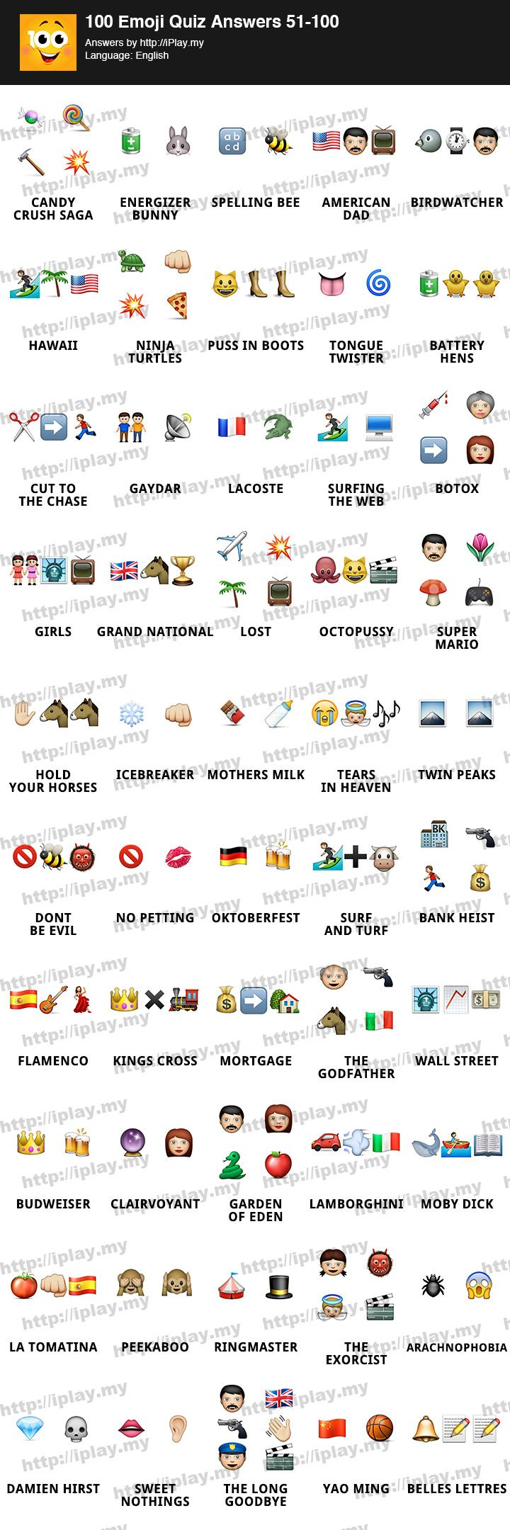 Love to play Emoji Quiz? You will love this pack from 100