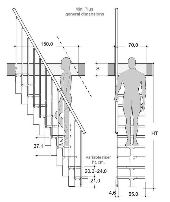 Image From Stair Design Guideline Stair Dimensions Space Saver Staircase Attic Stairs