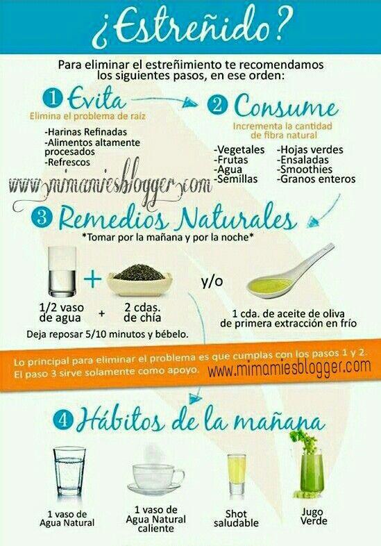 H bitos para combatir el estre imiento durante el embarazo vida saludable pinterest - Embarazo y alimentos prohibidos ...