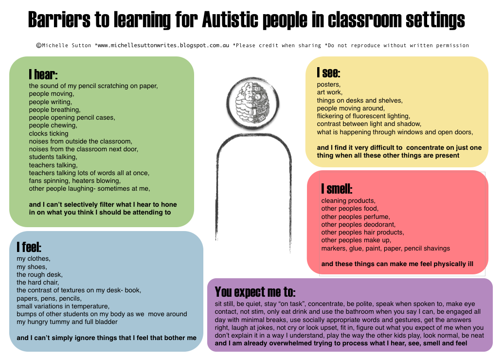 Barriers To Learning For Autistic People And How You Can Help Autistic People Learning People Classroom Learning