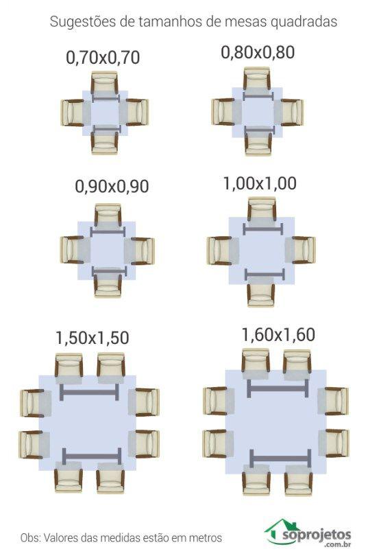 Sugest es de tamanhos de mesas quadradas decora o e for Mesa 8 medidas comensales